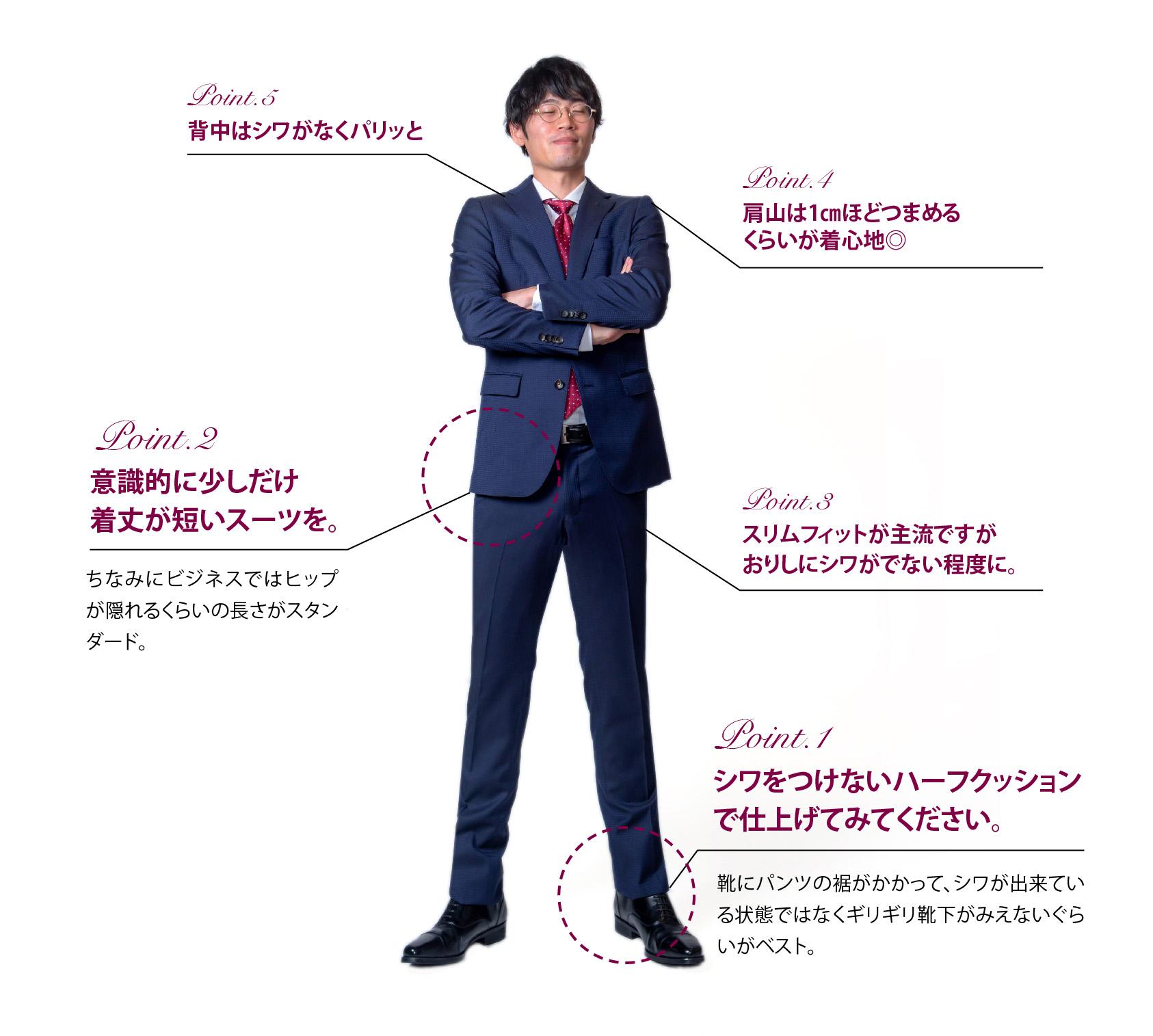 スーツのPoint